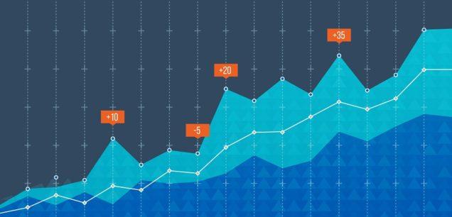 9 способов как увеличить объем продаж в интернет-магазине или компании